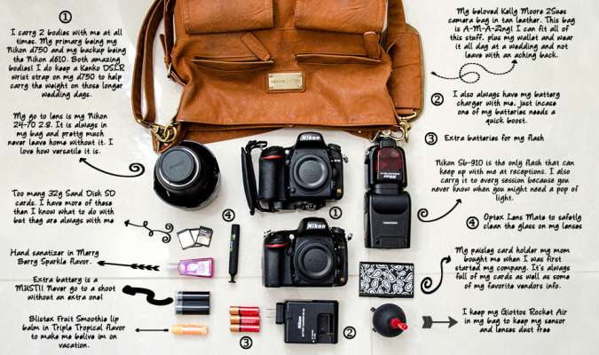 What is in my Camera Bag? – Calgary Wedding Photographer