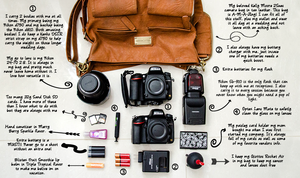 What's in my Camera Bag? Calgary Wedding Photographer